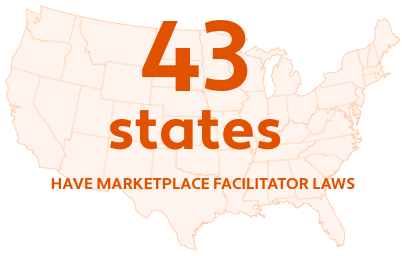 43 States Have Marketplace Facilitator Laws